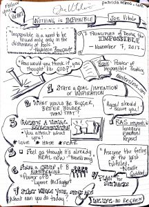 On the spot mind map drawn by Patricia Selmo
